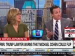 Chris Cuomo Laughs At The Idea That Michael Cohen Would Flip On Trump