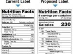 Big Food Strikes Back Against New FDA Food Labeling Standards