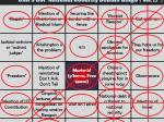 Open Thread - GOP Bingo, The Cards Don't Change