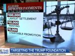 The Trump Foundation Lawsuit (And Criminal Referral) In 60 Seconds