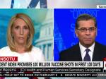 CNN's Dana Bash Badgers Yet-To-Be-Confirmed HHS Nominee On Vaccine Distribution Timeline