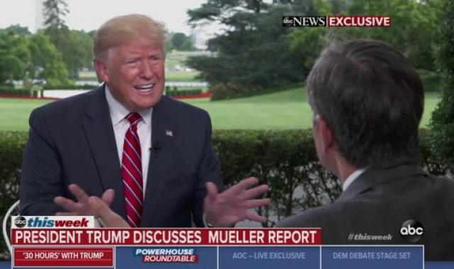 Donald Trump Admits Knowledge Of The FBI Investigation Before Election Would Have Killed His Chances