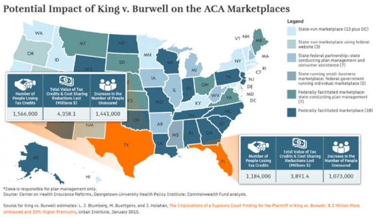 The Supreme Irony Of King V. Burwell