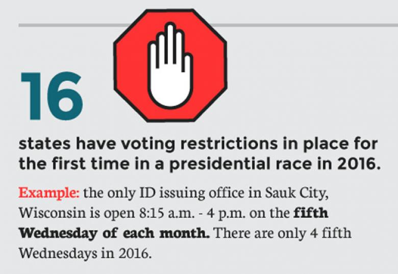 Open Thread - Insane Voting Restriction Of The Day