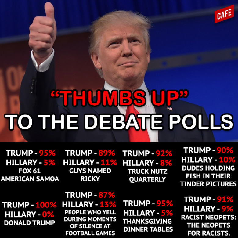 Open Thread - About Those Trump Polls...
