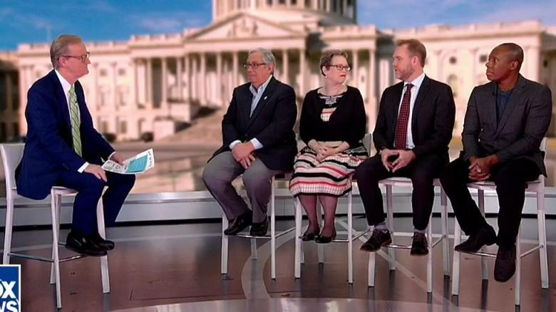 Foxs Caravan Lies BACKFIRE: Voter Panel Is Pro-Immigration