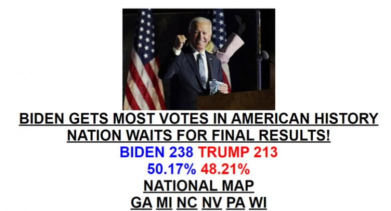 Drudge Report: Joe Biden Gets Most Votes In American History