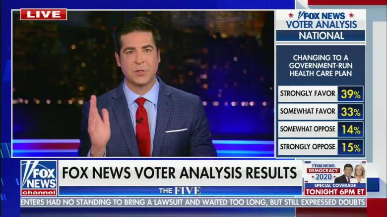 Fox News 'The Five' Ignores Their Own Network Analysis Supporting Democrats To Promote Trump