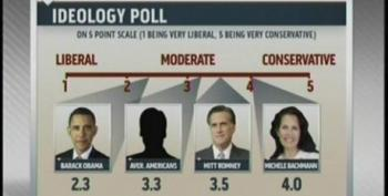 Andrea Mitchell Cites Recent Gallup Poll To Paint Romney As Centrist