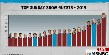 Maddow Takes A Whack At The Sunday Shows' GOP Bias