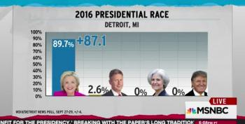 Donald Trump Polls At 0 Percent In Detroit