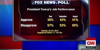 CNN Covers Fox News Poll That Fox Ignores