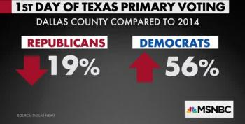 Massive Increase In Texas Democratic Turnout For Early Voting