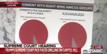Sen. Whitehouse Hits Kavanaugh For Aligning With Dark Money Groups
