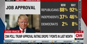New CNN Poll: Trump's Approval Ratings In 'Rats Deserting The Sinking Ship' Territory