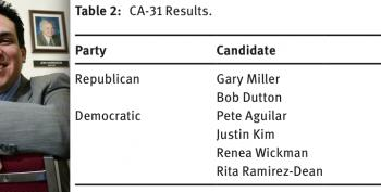 Aside From Steve Israel, Where Does Empty Suit Pete Aguilar Get His Campaign Money?