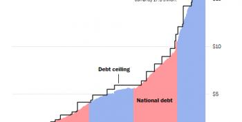 Debt Ceiling Must Be Increased Repeatedly Over Next Decade