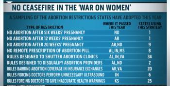 "Iowa GOP Encourages Women To Sue Doctors Over ""Abortion Regret"""