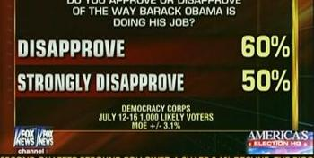 Fox News' Phony Obama Approval Rating Chart