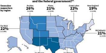 1 In 4 Americans Are Secessionists
