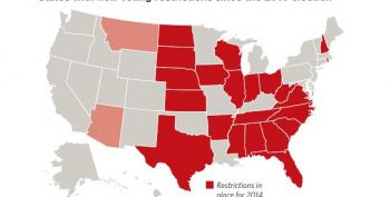 2010 Midterm Sweeps May Hand GOP 22 Races In 2014