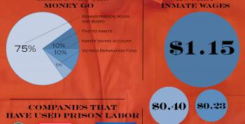 California: If We Empty The Prisons, We Lose Our Cheap Labor