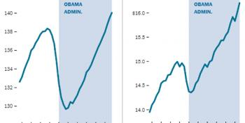 Democrats Saved The Economy. Republicans Tried To Kill It.