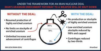 White House Mocks Netanyahu With Iran Nuclear Bomb Graphic