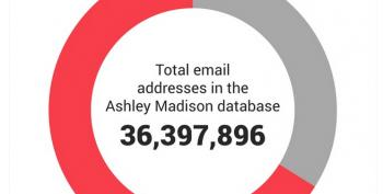 Right Will Push MSM To Use Clinton Rules On Ashley Madison Data.