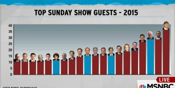 Rachel Maddow Whacks Sunday Shows For Allowing Republicans To Dominate The Airways