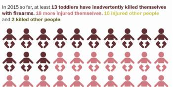 It's True! More Toddlers Killed Americans In 2015 Than Terrorists