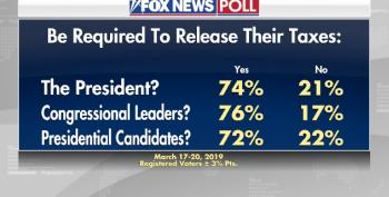 Fox News Poll: 74% Want Trump To Release His Tax Returns