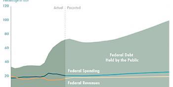 Boehner Admits U.S. Has No Immediate Debt Crisis