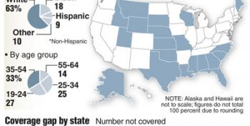 "Health Insurance ""Coverage Gap"" Coming To A Red State Near You"