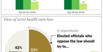Medicare Drug Plan Polls Suggest Bright Future For Obamacare