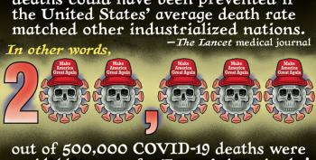 The COVID Milestone