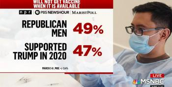 Fox News Effect: 47% Of Trump Supporters Will Refuse Vaccine