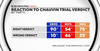 Scary News: 46% Of Republicans Think Chauvin Verdict Was Wrong