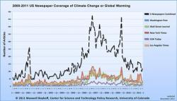 media_coverage_climate_change.jpeg.492x0_q85_crop-smart.jpg