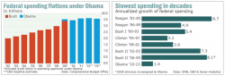 obama_spending_growth.png