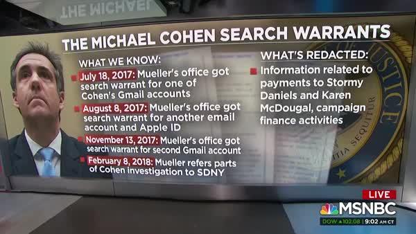 But His Emails! Cohen Warrants Reveal Wide Mueller Probe