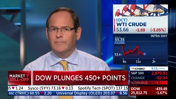 CNBC Investor Panel: Trump's 'Order' Is Stupidest Idea Ever