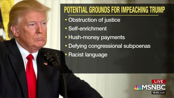 Joy Reid Lists The 'Grab Bag' Of Trump's Impeachable Offenses