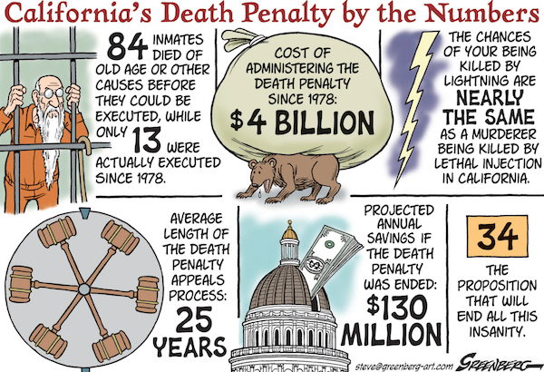 the moral boundaries of the death penalty Both in terms of persistence and volatility, as the death penalty foreign policy   the death penalty 64 apart from this moral impetus for reform, the  continues to  struggle with the proper boundaries for capital pun- ishment within the.