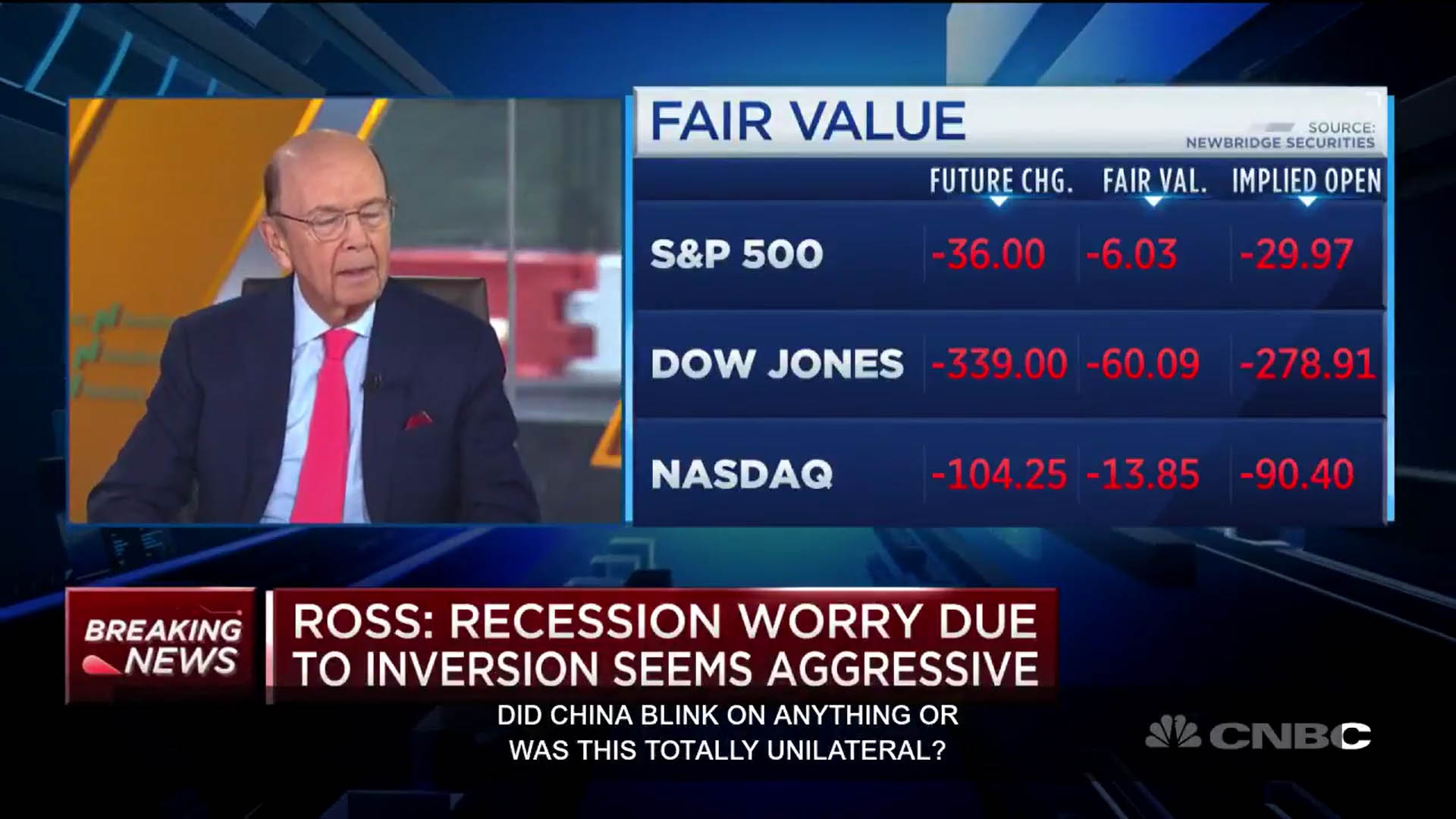 Uh Oh Wilbur Ross Just Gave The Con Away On Tariffs