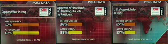 cnn-poll-surge.jpg