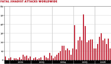 mj-attackgraph.jpg