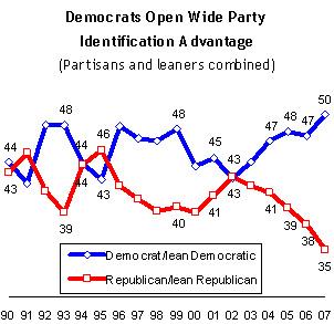 pew-democrats.jpg
