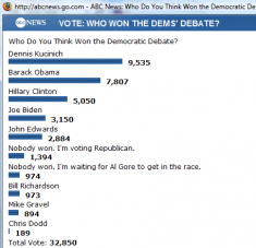 ABC online poll