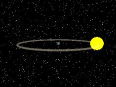 sun revolves around earth proof!
